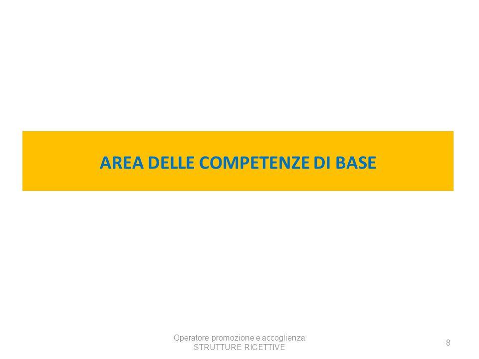 AREA DELLE COMPETENZE DI BASE