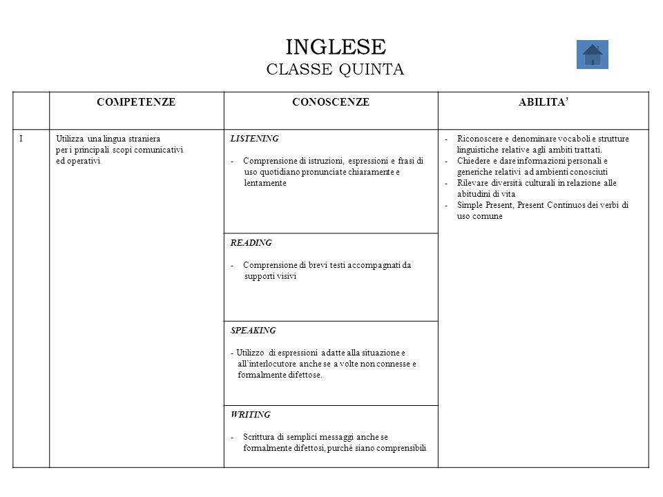 INGLESE CLASSE QUINTA COMPETENZE CONOSCENZE ABILITA' I