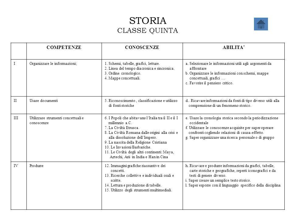 STORIA CLASSE QUINTA COMPETENZE CONOSCENZE ABILITA' I