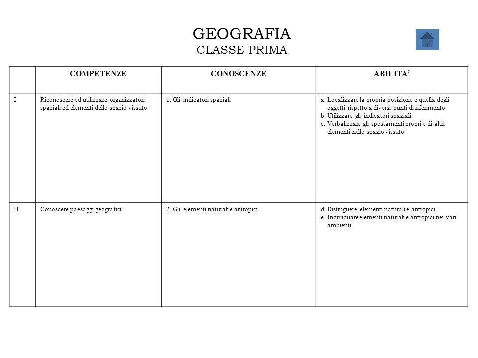 GEOGRAFIA CLASSE PRIMA COMPETENZE CONOSCENZE ABILITA' I