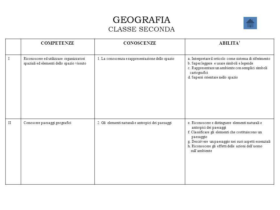 GEOGRAFIA CLASSE SECONDA COMPETENZE CONOSCENZE ABILITA' I