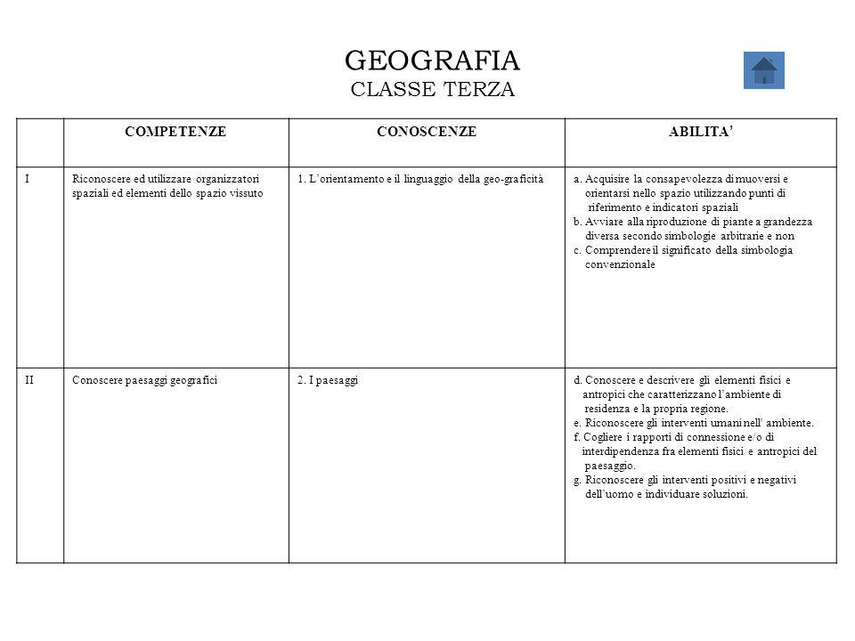 GEOGRAFIA CLASSE TERZA COMPETENZE CONOSCENZE ABILITA' I