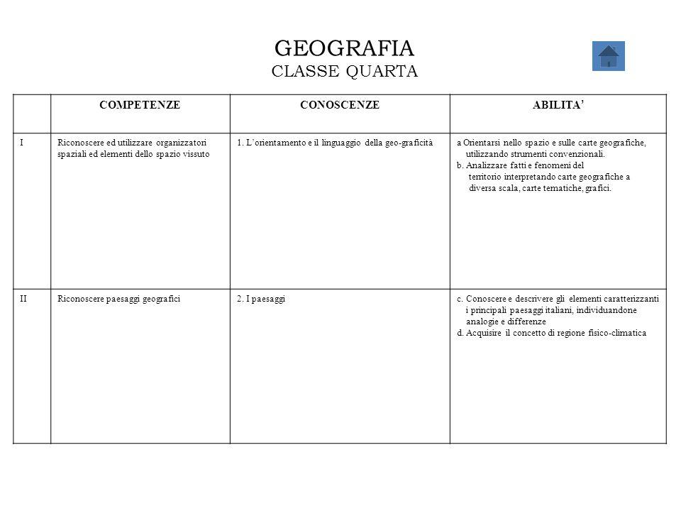 GEOGRAFIA CLASSE QUARTA COMPETENZE CONOSCENZE ABILITA' I