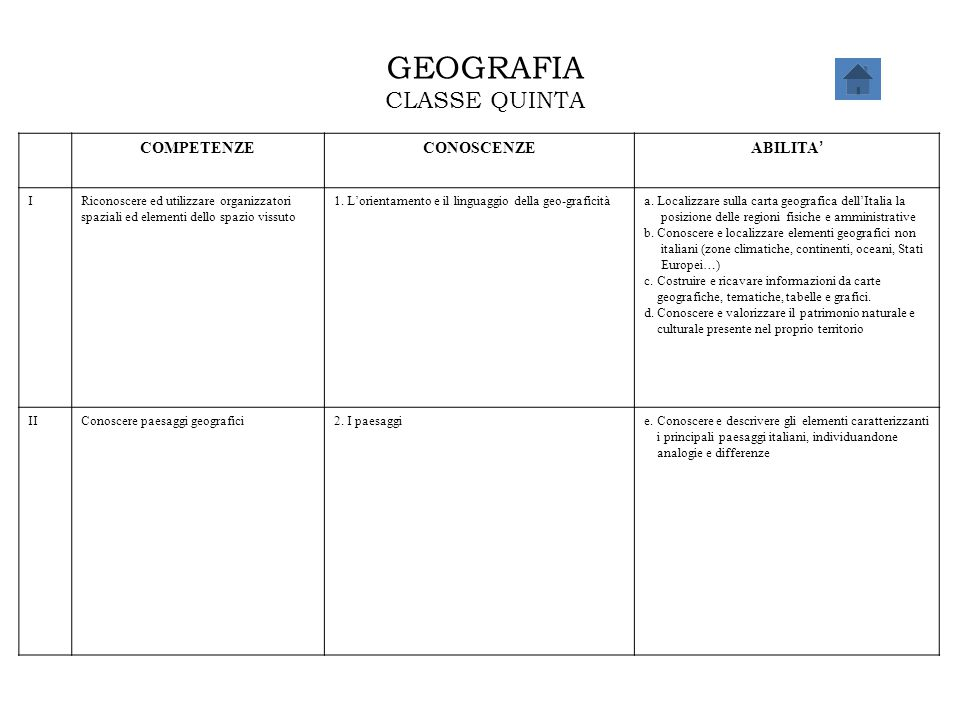 GEOGRAFIA CLASSE QUINTA COMPETENZE CONOSCENZE ABILITA' I
