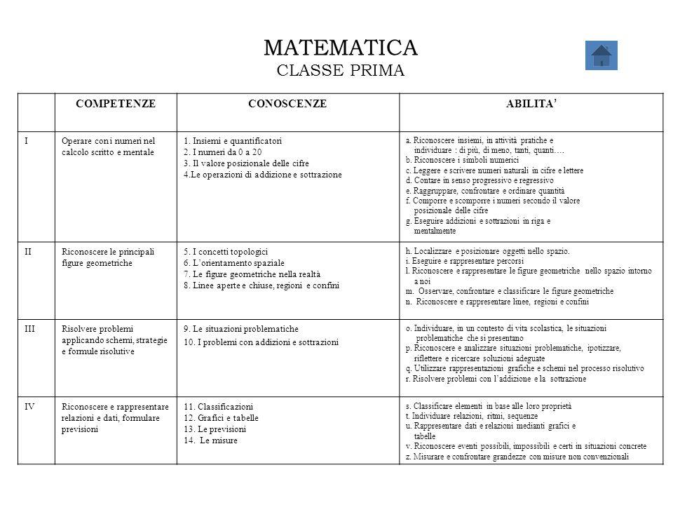 MATEMATICA CLASSE PRIMA COMPETENZE CONOSCENZE ABILITA' I