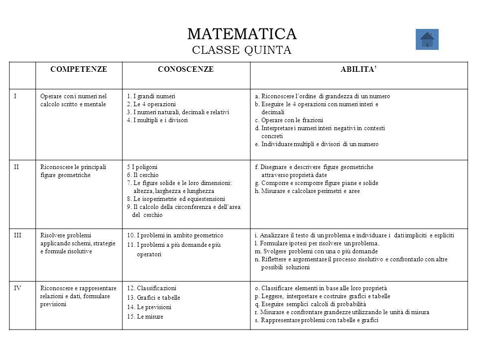 MATEMATICA CLASSE QUINTA COMPETENZE CONOSCENZE ABILITA' I