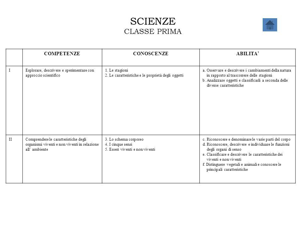 SCIENZE CLASSE PRIMA COMPETENZE CONOSCENZE ABILITA' I