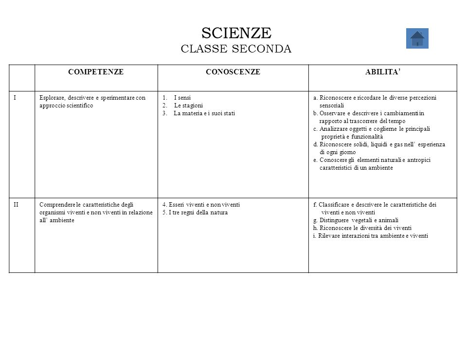 SCIENZE CLASSE SECONDA COMPETENZE CONOSCENZE ABILITA' I