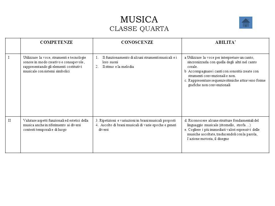 MUSICA CLASSE QUARTA COMPETENZE CONOSCENZE ABILITA' I
