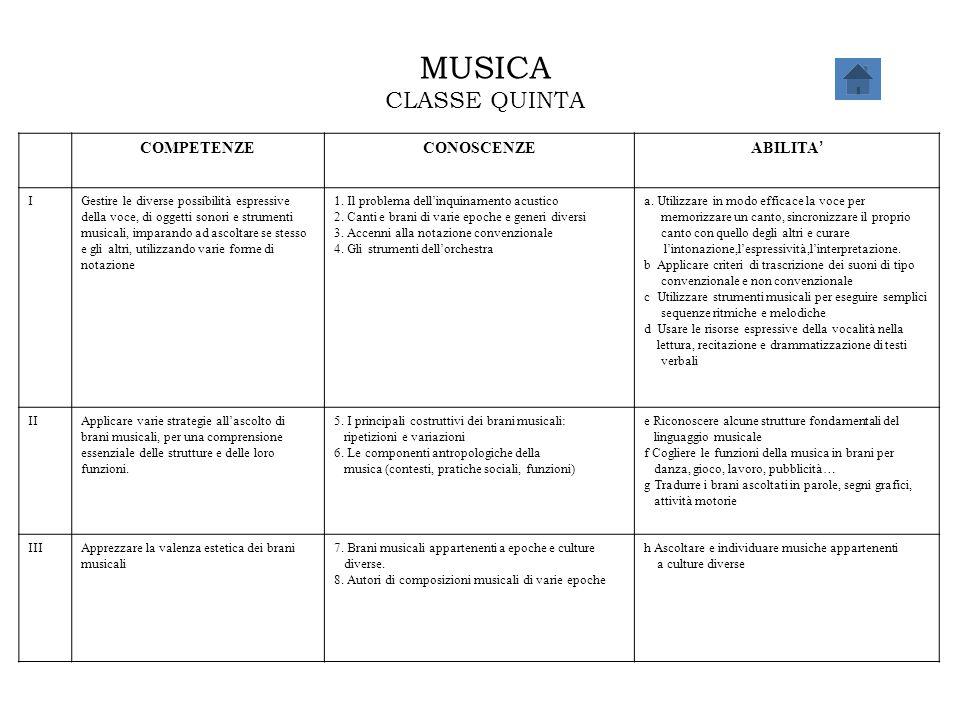 MUSICA CLASSE QUINTA COMPETENZE CONOSCENZE ABILITA' I