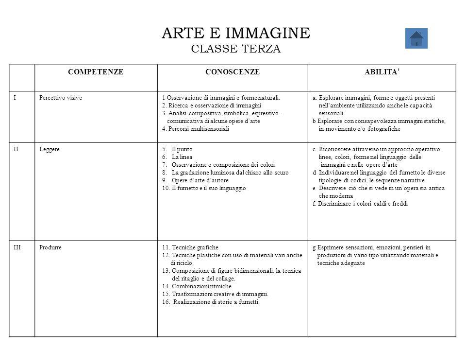 ARTE E IMMAGINE CLASSE TERZA COMPETENZE CONOSCENZE ABILITA' I