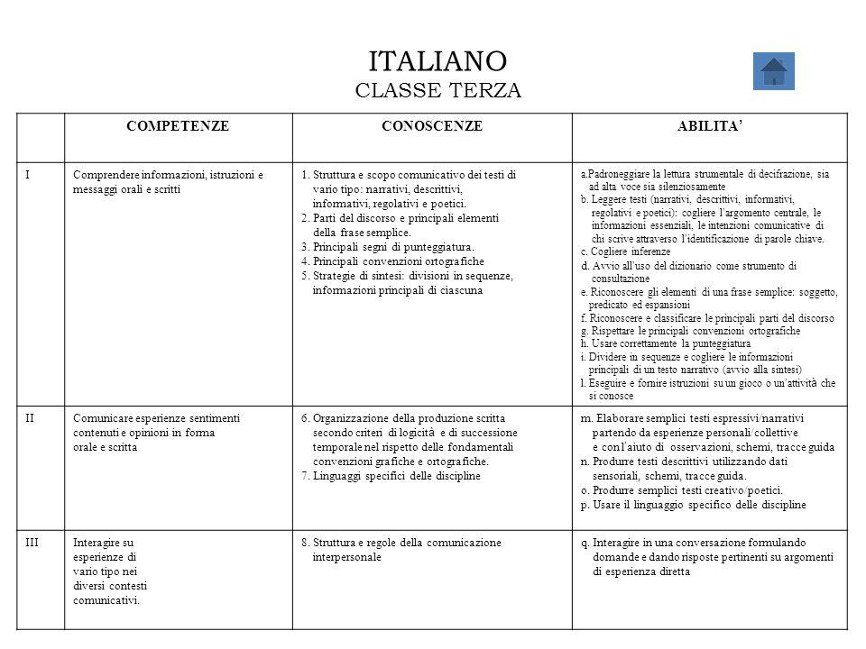 ITALIANO CLASSE TERZA COMPETENZE CONOSCENZE ABILITA' I