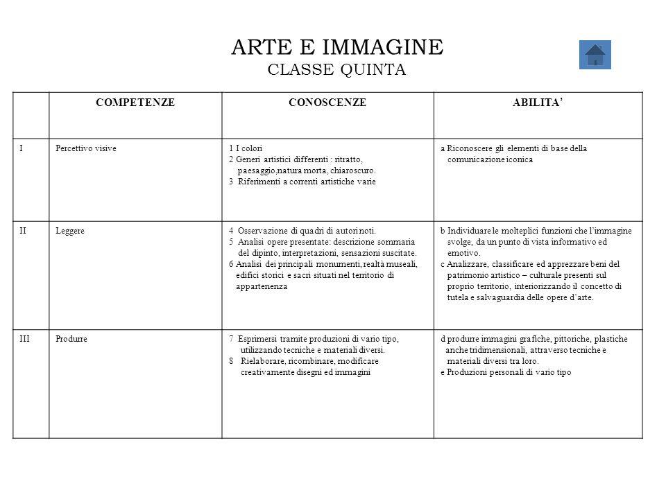 ARTE E IMMAGINE CLASSE QUINTA COMPETENZE CONOSCENZE ABILITA' I