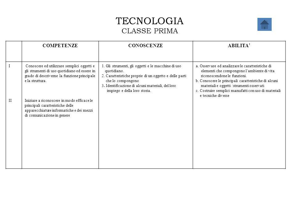 TECNOLOGIA CLASSE PRIMA COMPETENZE CONOSCENZE ABILITA' I II