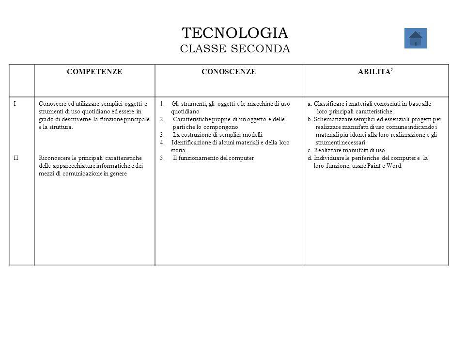 TECNOLOGIA CLASSE SECONDA COMPETENZE CONOSCENZE ABILITA' I II