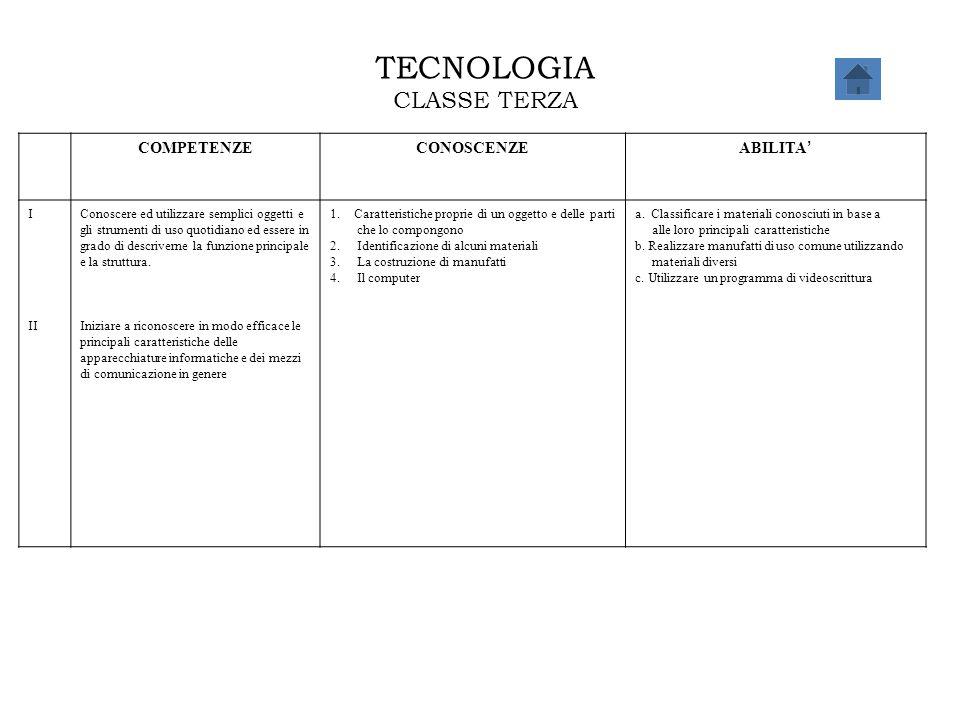 TECNOLOGIA CLASSE TERZA COMPETENZE CONOSCENZE ABILITA' I II