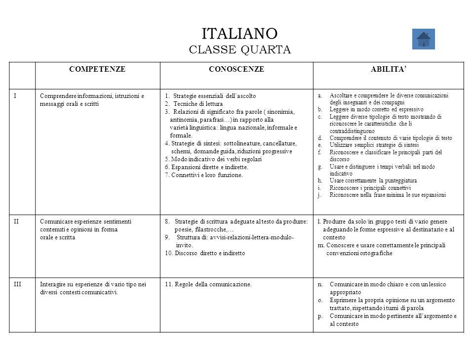 ITALIANO CLASSE QUARTA COMPETENZE CONOSCENZE ABILITA' I