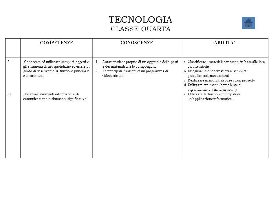 TECNOLOGIA CLASSE QUARTA COMPETENZE CONOSCENZE ABILITA' I II