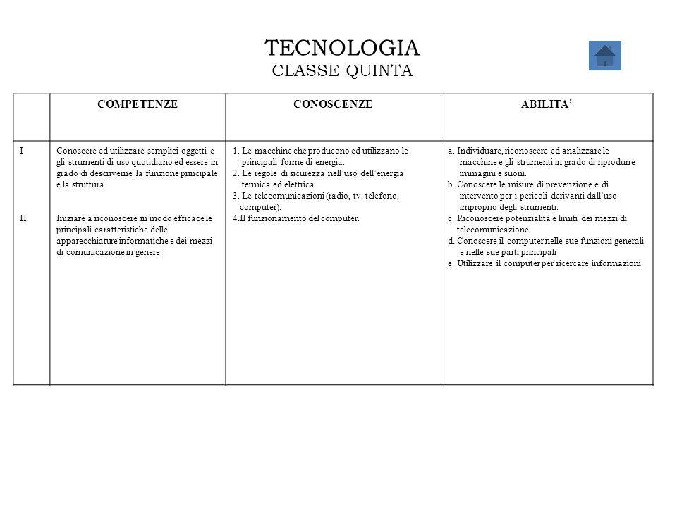 TECNOLOGIA CLASSE QUINTA COMPETENZE CONOSCENZE ABILITA' I II