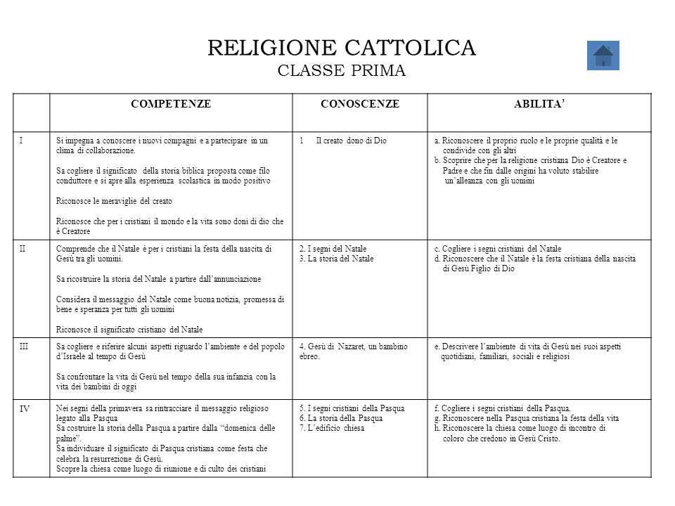 RELIGIONE CATTOLICA CLASSE PRIMA COMPETENZE CONOSCENZE ABILITA' IV I