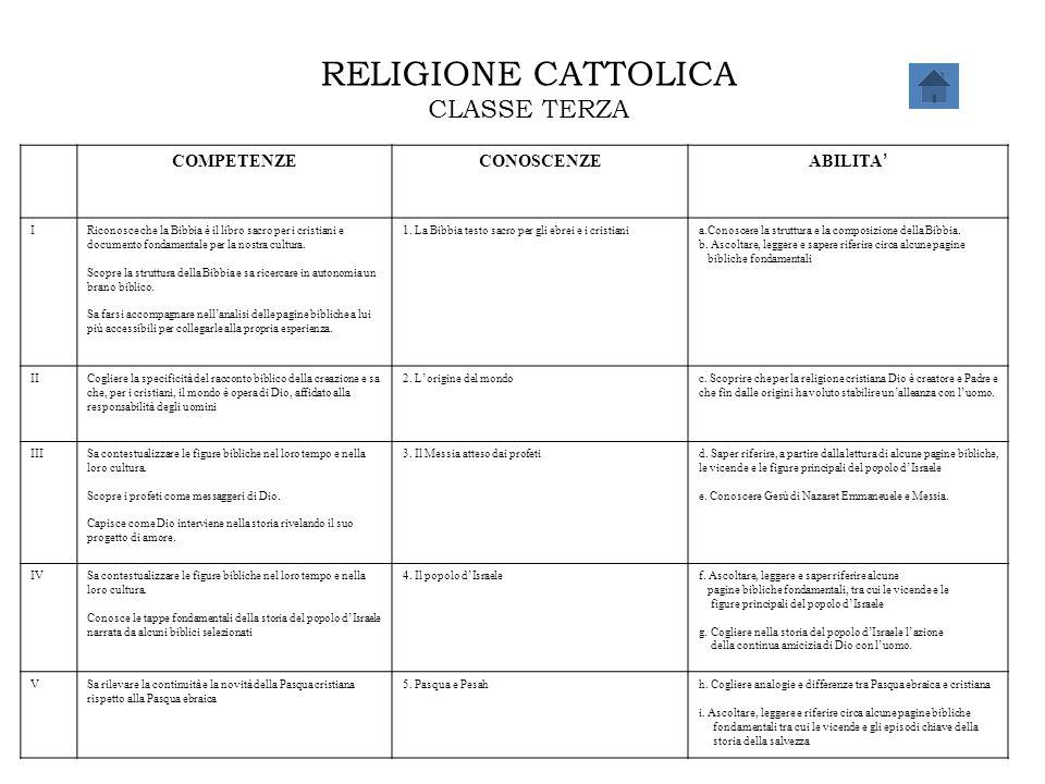 RELIGIONE CATTOLICA CLASSE TERZA COMPETENZE CONOSCENZE ABILITA' I