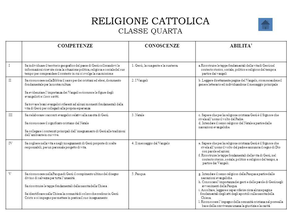 RELIGIONE CATTOLICA CLASSE QUARTA COMPETENZE CONOSCENZE ABILITA' I