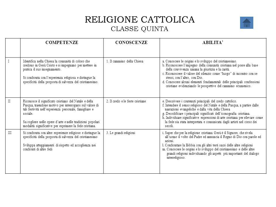 RELIGIONE CATTOLICA CLASSE QUINTA COMPETENZE CONOSCENZE ABILITA' I