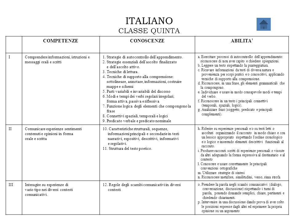 ITALIANO CLASSE QUINTA COMPETENZE CONOSCENZE ABILITA' I