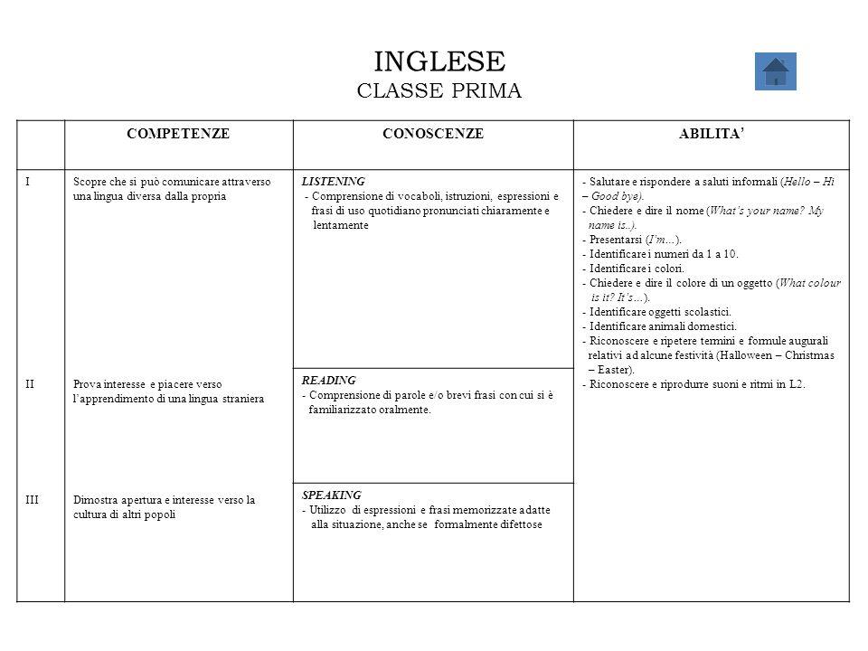 INGLESE CLASSE PRIMA COMPETENZE CONOSCENZE ABILITA' I II III