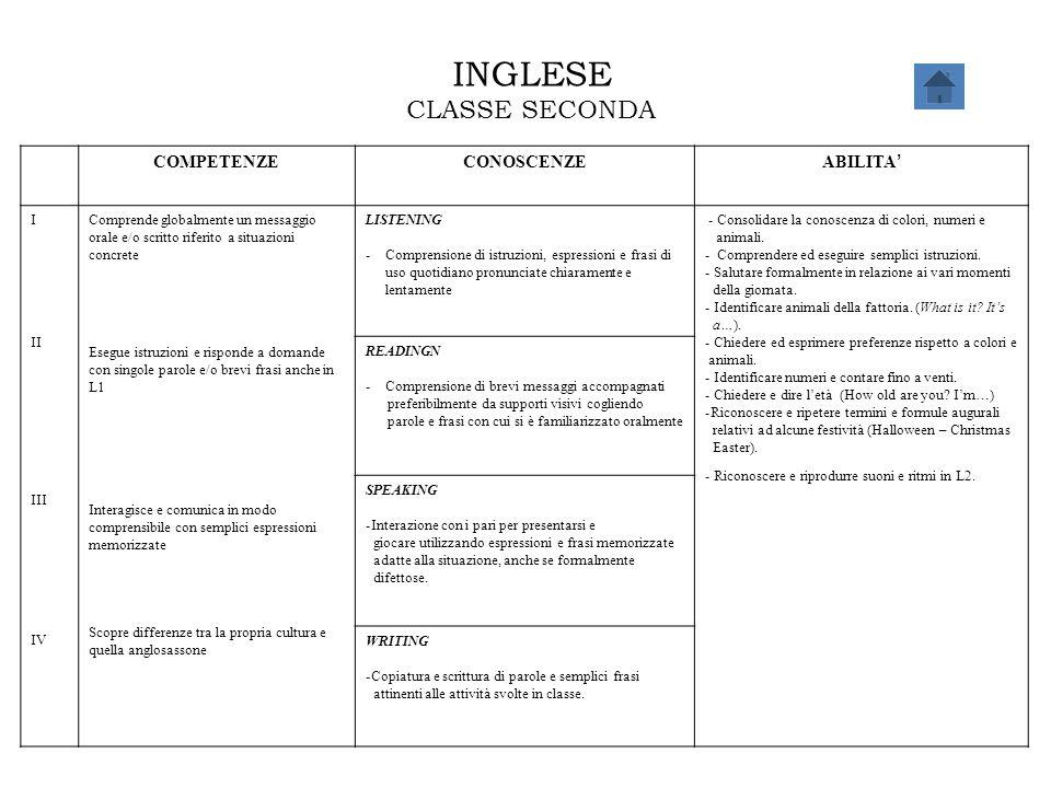 INGLESE CLASSE SECONDA COMPETENZE CONOSCENZE ABILITA' I II III IV