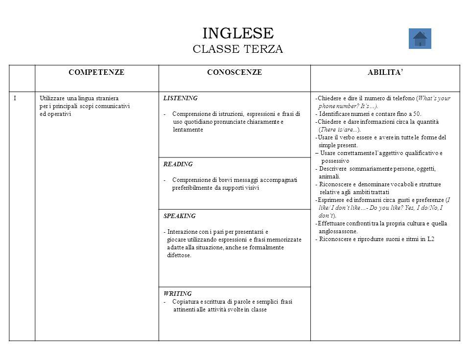 INGLESE CLASSE TERZA COMPETENZE CONOSCENZE ABILITA' I