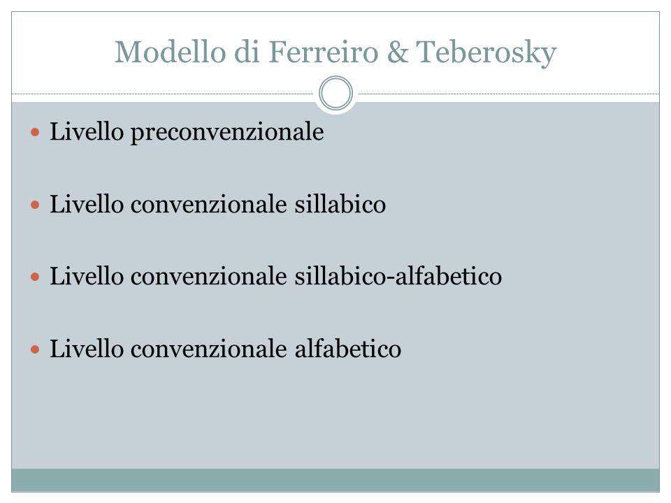 Modello di Ferreiro & Teberosky