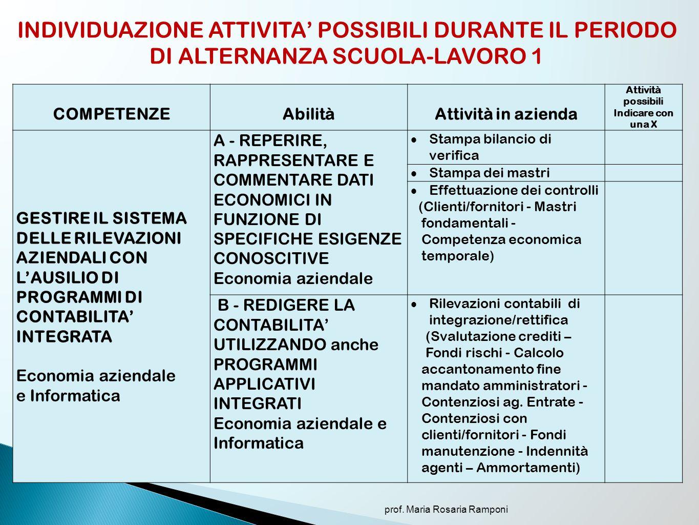 INDIVIDUAZIONE ATTIVITA' POSSIBILI DURANTE IL PERIODO