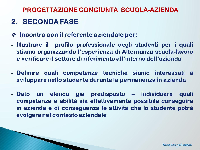 PROGETTAZIONE CONGIUNTA SCUOLA-AZIENDA