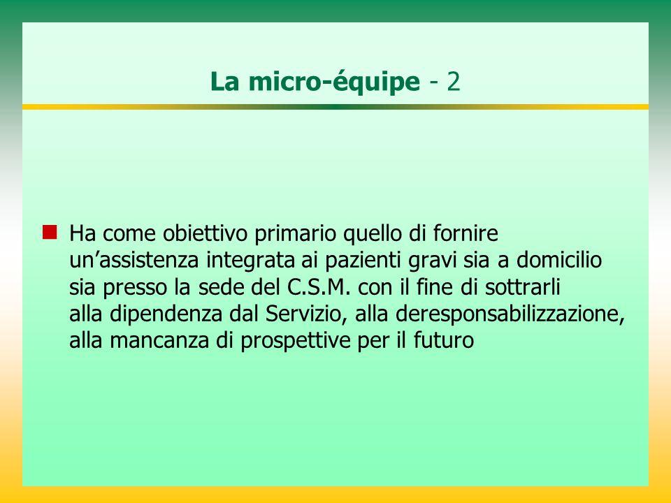 La micro-équipe - 2
