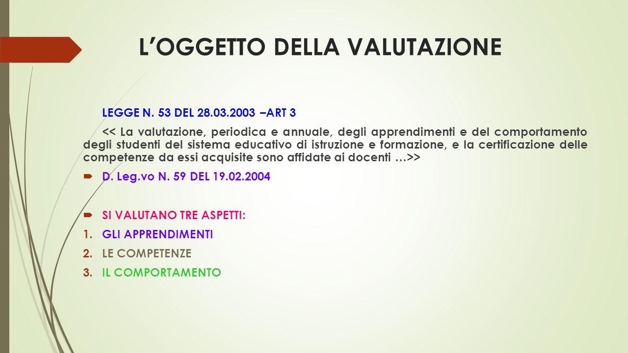 L'OGGETTO DELLA VALUTAZIONE