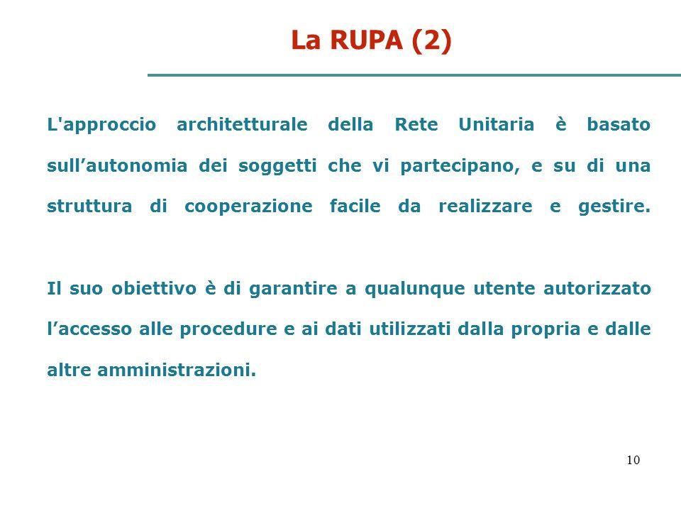 La RUPA (2)