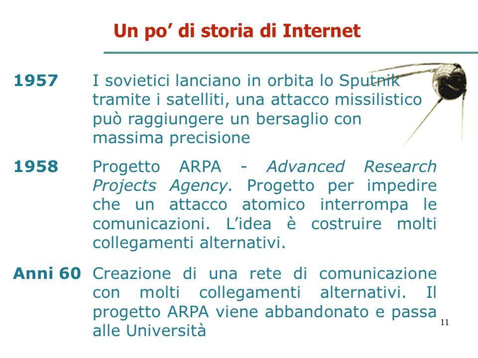 Un po' di storia di Internet