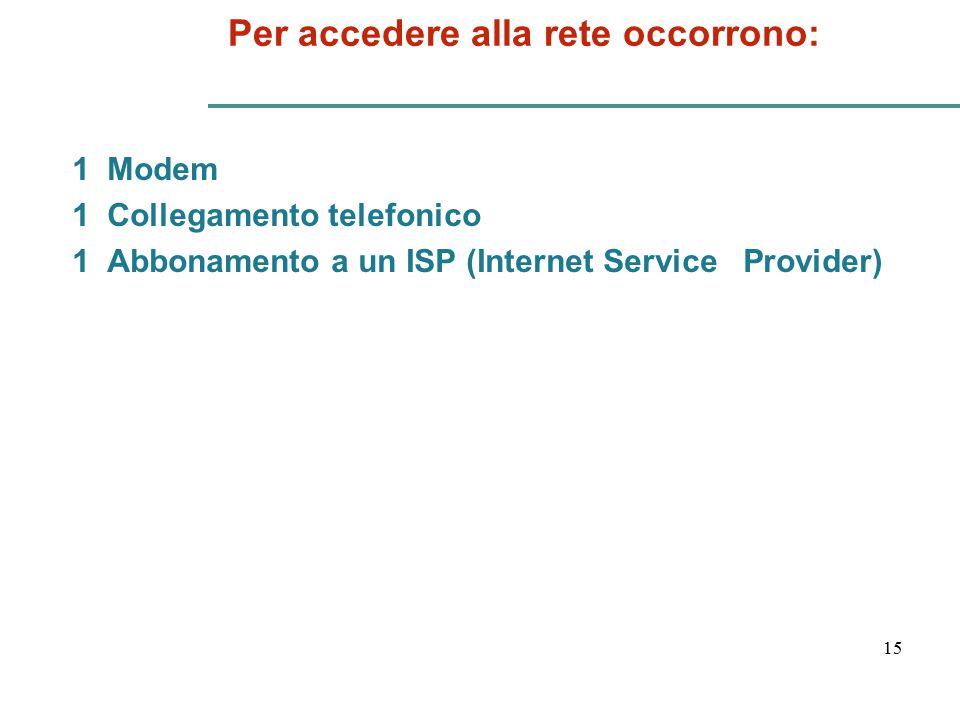 Per accedere alla rete occorrono: