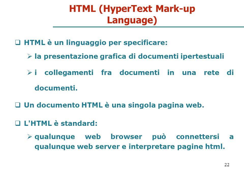 HTML (HyperText Mark-up Language)