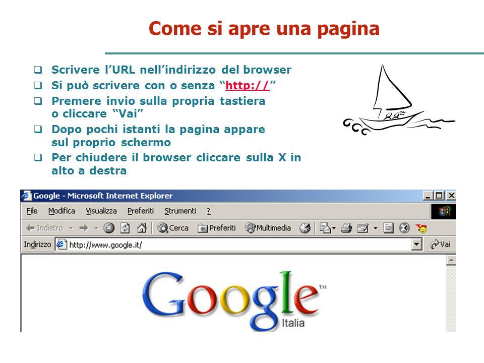 Come si apre una pagina Scrivere l'URL nell'indirizzo del browser
