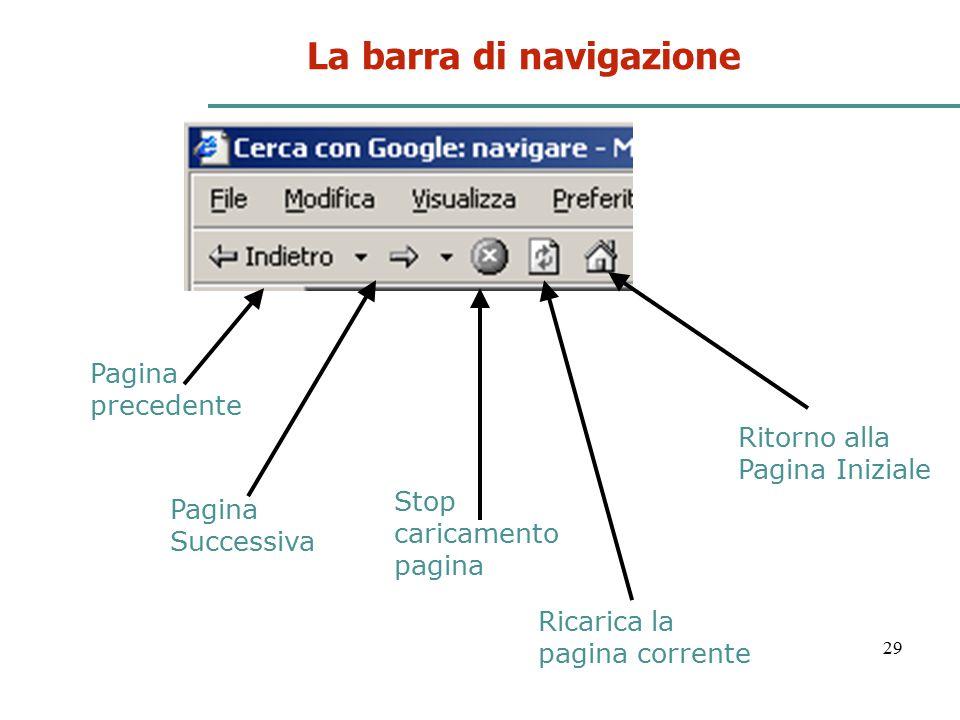 La barra di navigazione