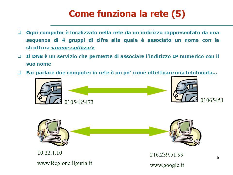 Come funziona la rete (5)