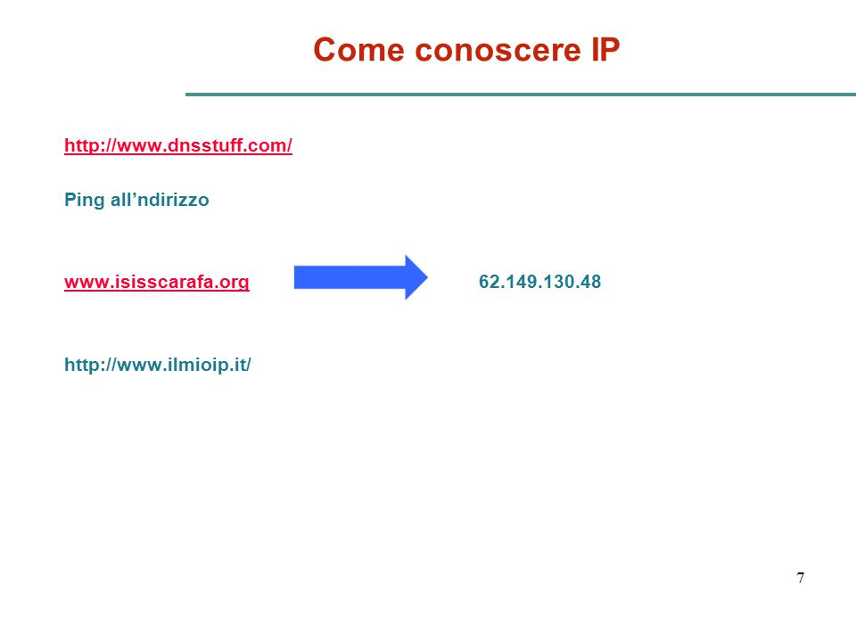 Come conoscere IP http://www.dnsstuff.com/ Ping all'ndirizzo www.isisscarafa.org 62.149.130.48 http://www.ilmioip.it/