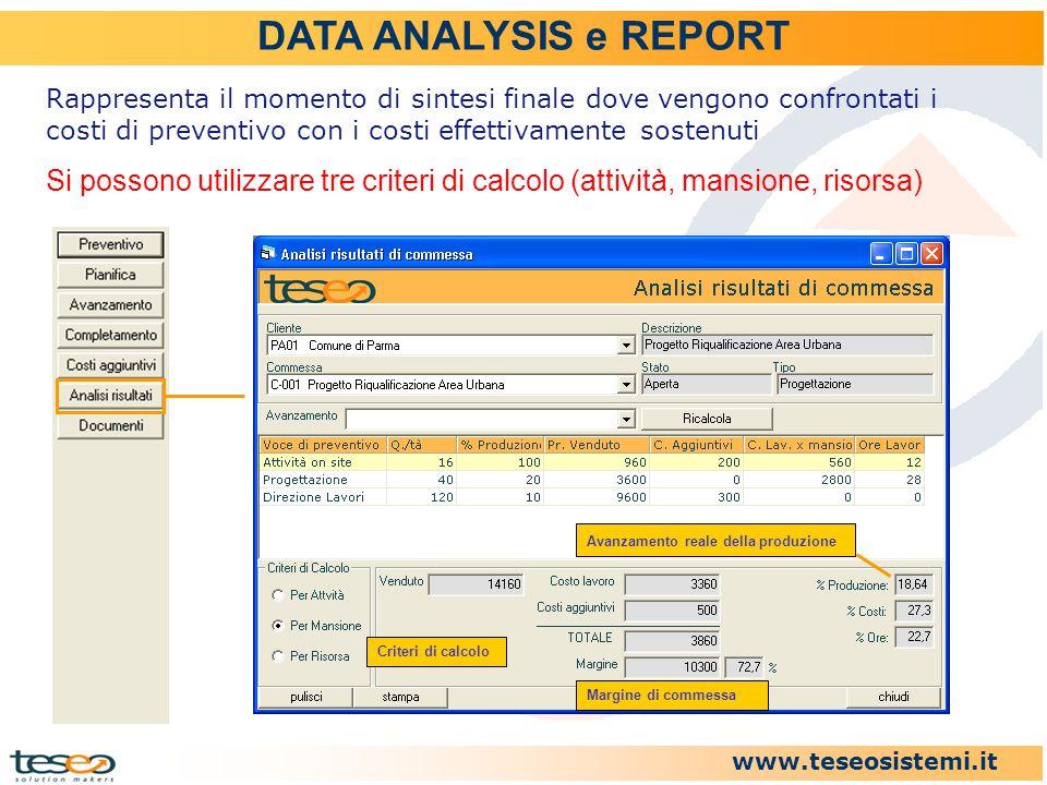 DATA ANALYSIS e REPORT Rappresenta il momento di sintesi finale dove vengono confrontati i costi di preventivo con i costi effettivamente sostenuti.