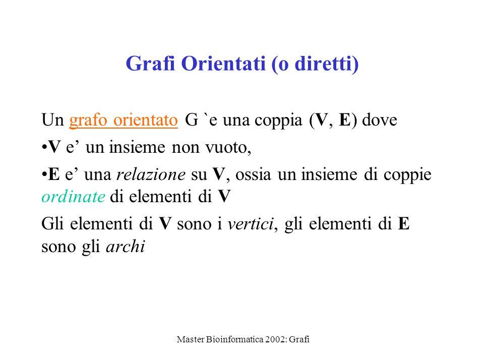 Grafi Orientati (o diretti)