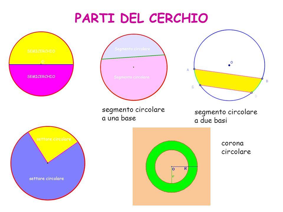 PARTI DEL CERCHIO segmento circolare segmento circolare a una base