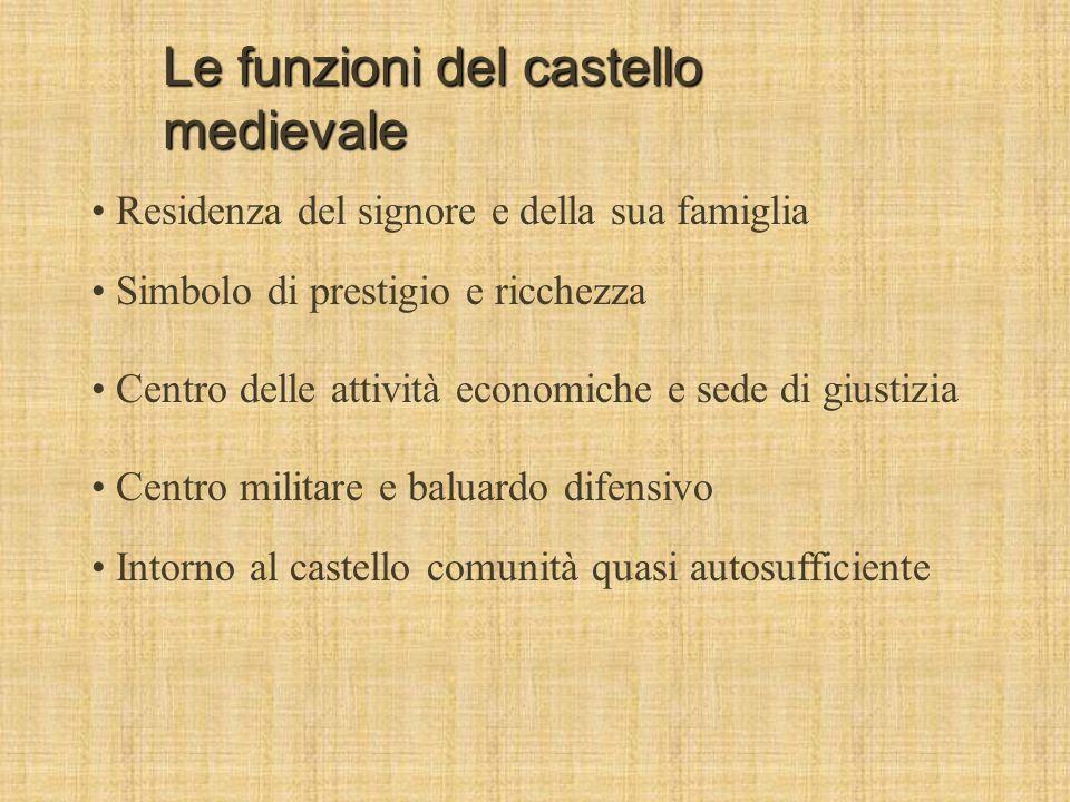 Le funzioni del castello medievale