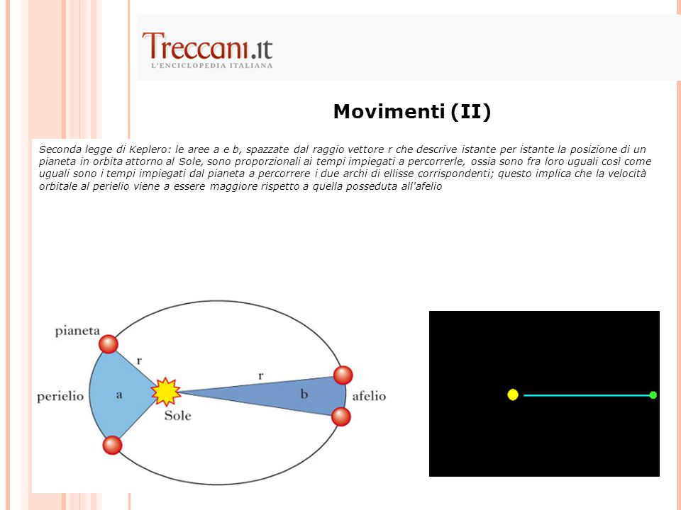 Movimenti (II)