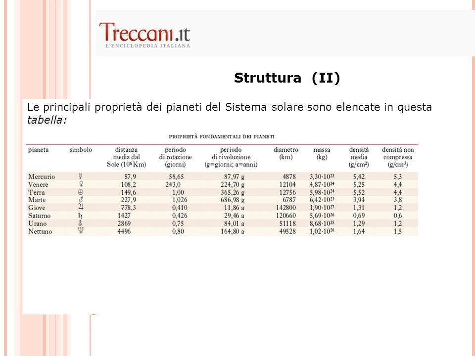Struttura (II) Le principali proprietà dei pianeti del Sistema solare sono elencate in questa tabella: